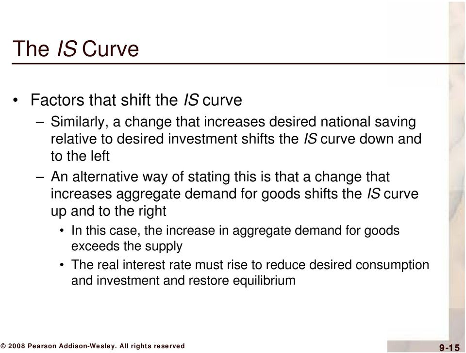 increases aggregate demand for goods shifts the IS curve up and to the right In this case, the increase in aggregate