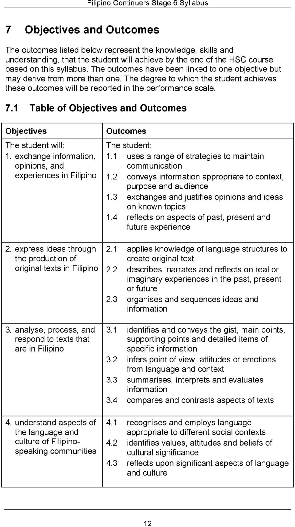 1 Table of Objectives and Outcomes Objectives The student will: 1. exchange information, opinions, and experiences in Filipino 2. express ideas through the production of original texts in Filipino 3.