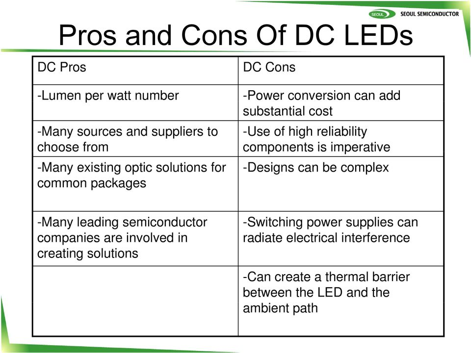 components is imperative -Designs can be complex -Many leading semiconductor companies are involved in creating