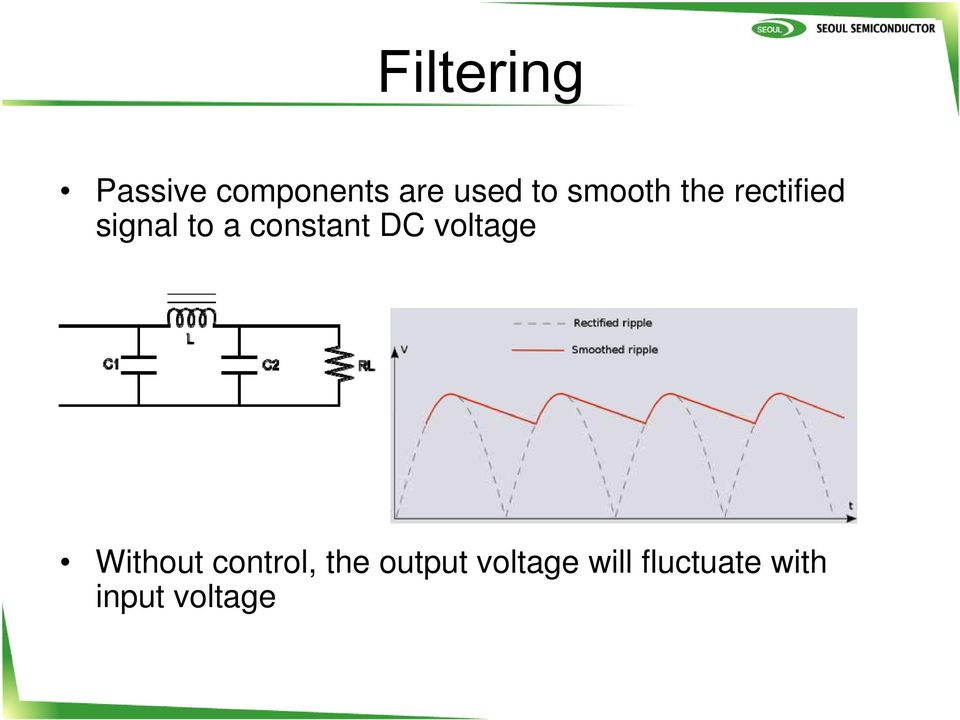 constant DC voltage Without control, the