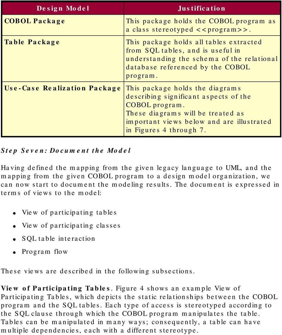 Use-Case Realization Package This package holds the diagrams describing significant aspects of the COBOL program.