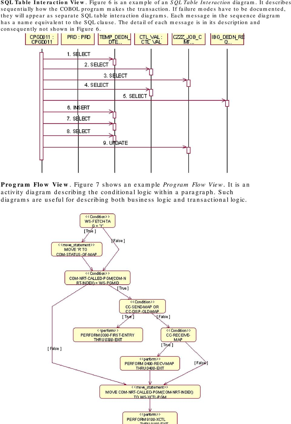 Each message in the sequence diagram has a name equivalent to the SQL clause. The detail of each message is in its description and consequently not shown in Figure 6.