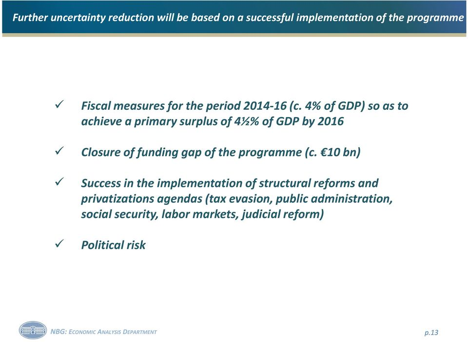4% of GDP) so as to achieve a primary surplus of 4½% of GDP by 216 Closure of funding gap of the programme (c.