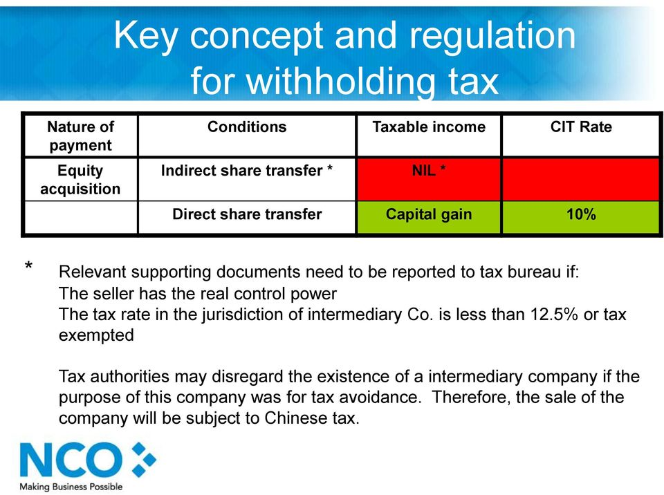 control power The tax rate in the jurisdiction of intermediary Co. is less than 12.