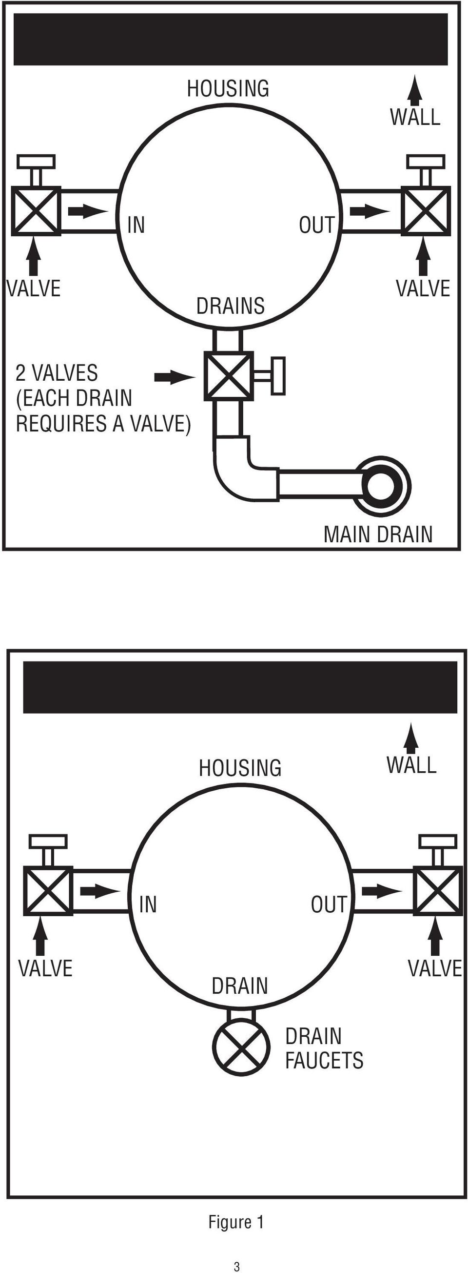 VALVE) MAIN DRAIN HOUSING WALL IN OUT