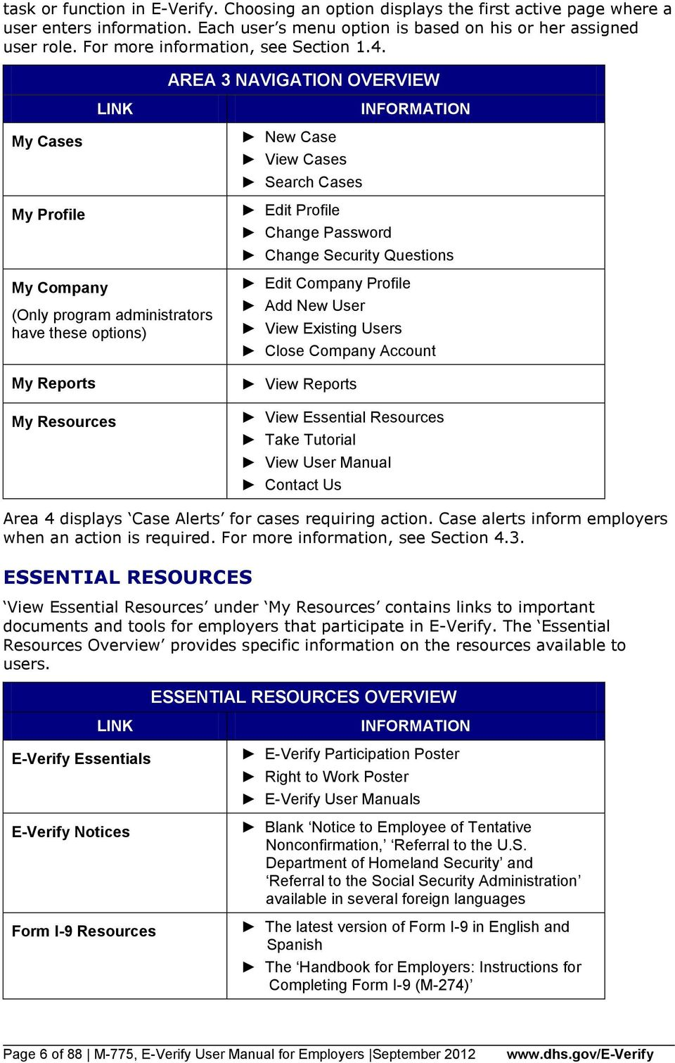 AREA 3 NAVIGATION OVERVIEW LINK INFORMATION My Cases My Profile My Company (Only program administrators have these options) My Reports My Resources New Case View Cases Search Cases Edit Profile
