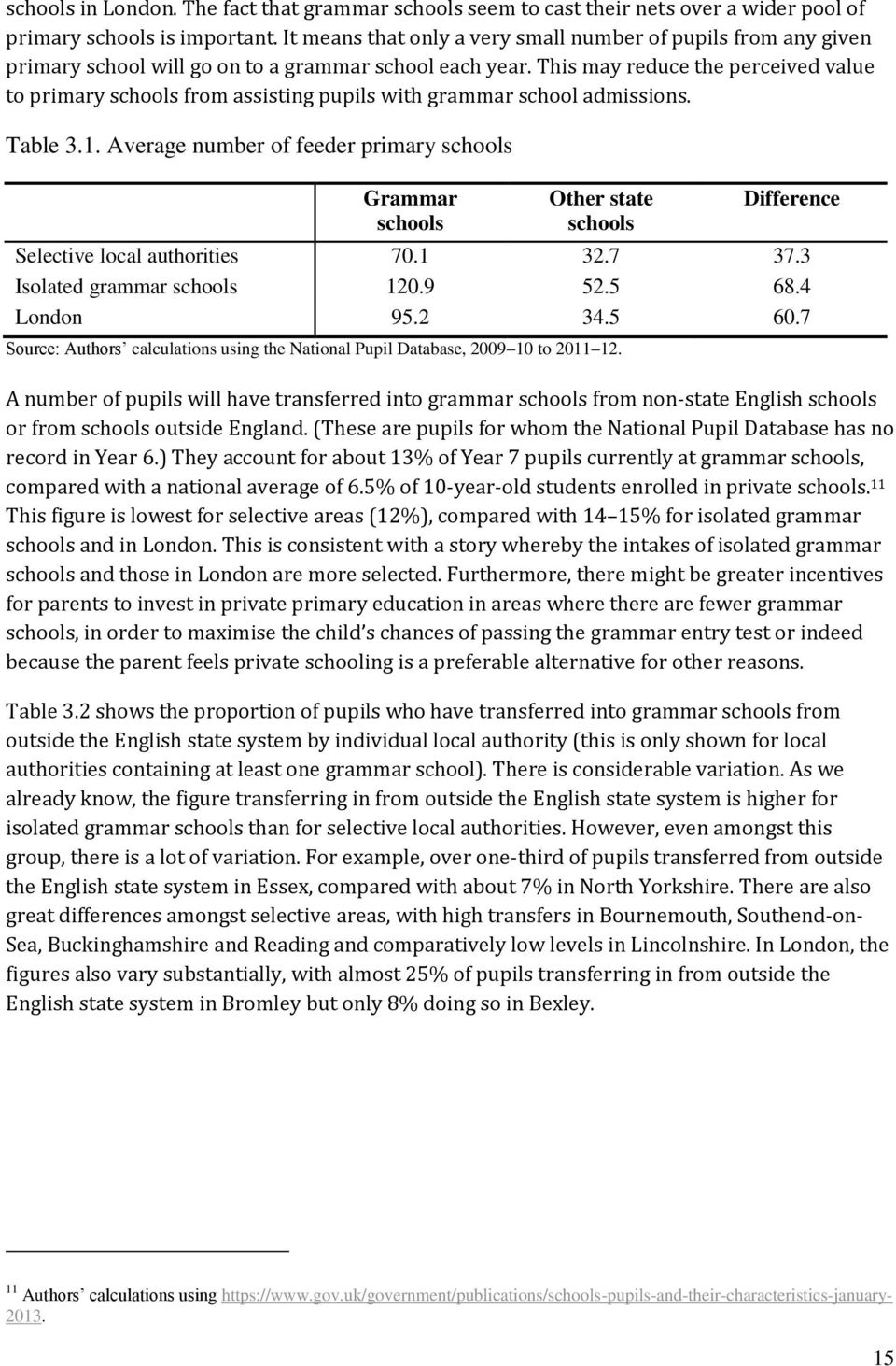 This may reduce the perceived value to primary schools from assisting pupils with grammar school admissions. Table 3.1.