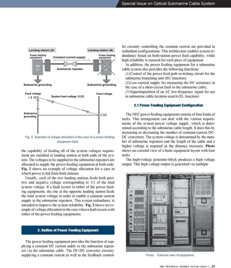 This architecture enables system redundancy based on both-station power feed capability, while high reliability is ensured for each piece of equipment.