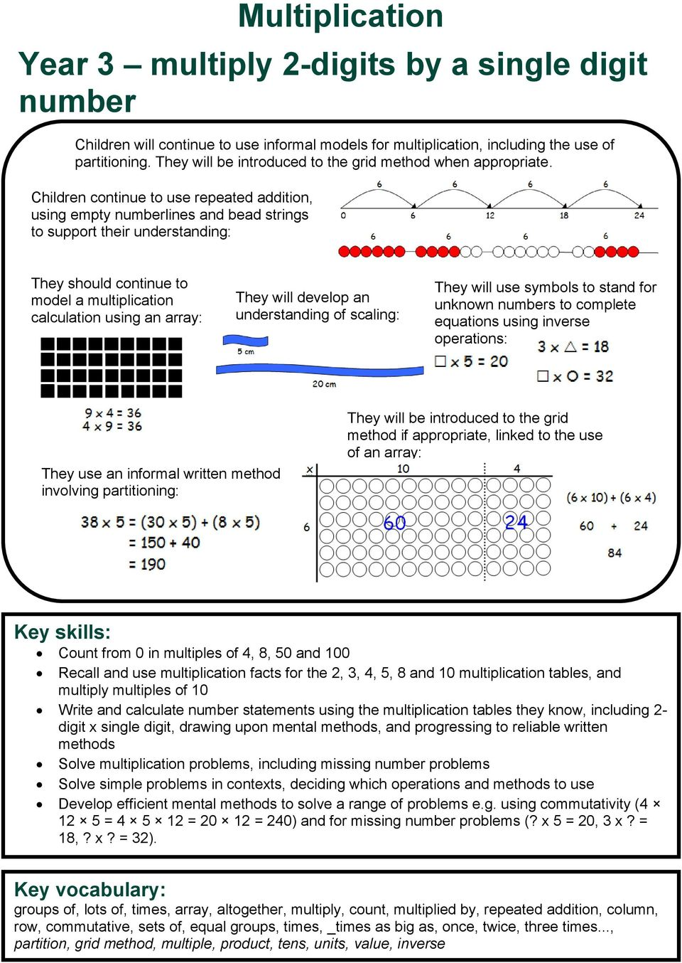 Children continue to use repeated addition, using empty numberlines and bead strings to support their understanding: They should continue to model a multiplication calculation using an array: They