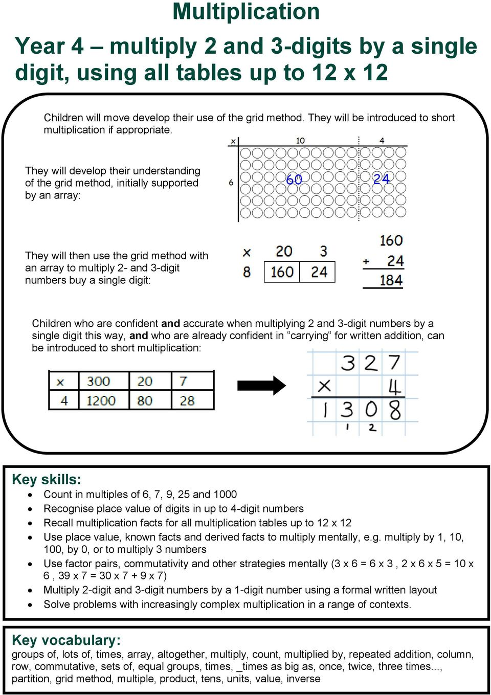 They will develop their understanding of the grid method, initially supported by an array: They will then use the grid method with an array to multiply 2- and 3-digit numbers buy a single digit:
