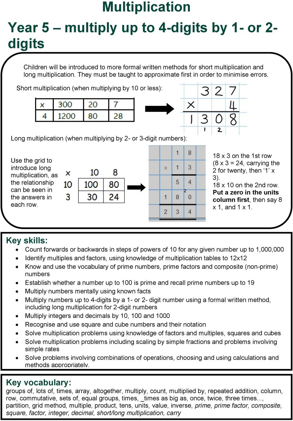 Short multiplication (when multiplying by 10 or less): Long multiplication (when multiplying by 2- or 3-digit numbers): Use the grid to introduce long multiplication, as the relationship can be seen
