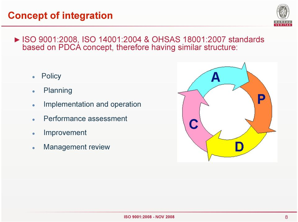 having similar structure: Policy Planning Implementation