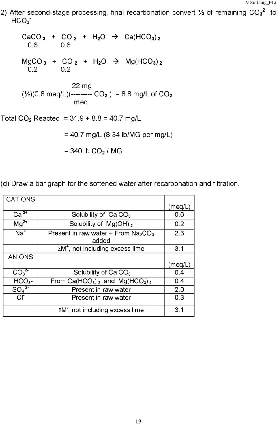 34 lb/mg per mg/l) = 340 lb CO 2 / MG (d) Draw a bar graph for the softened water after recarbonation and filtration. CATIONS (meq/l) Ca 2+ Solubility of Ca CO 3 0.6 Mg 2+ Solubility of Mg(OH) 2 0.