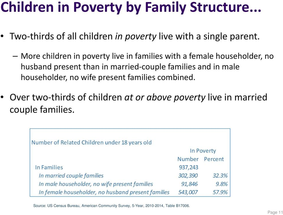 families and in male householder, no wife present families combined.