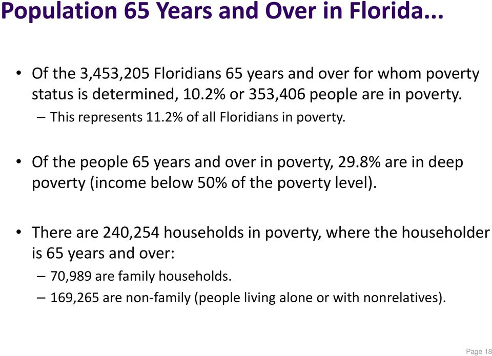 Of the people 65 years and over in poverty, 29.8% are in deep poverty (income below 50% of the poverty level).