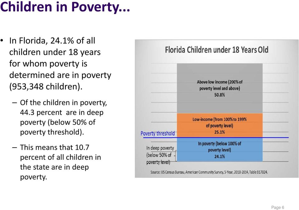(953,348 children). Of the children in poverty, 44.