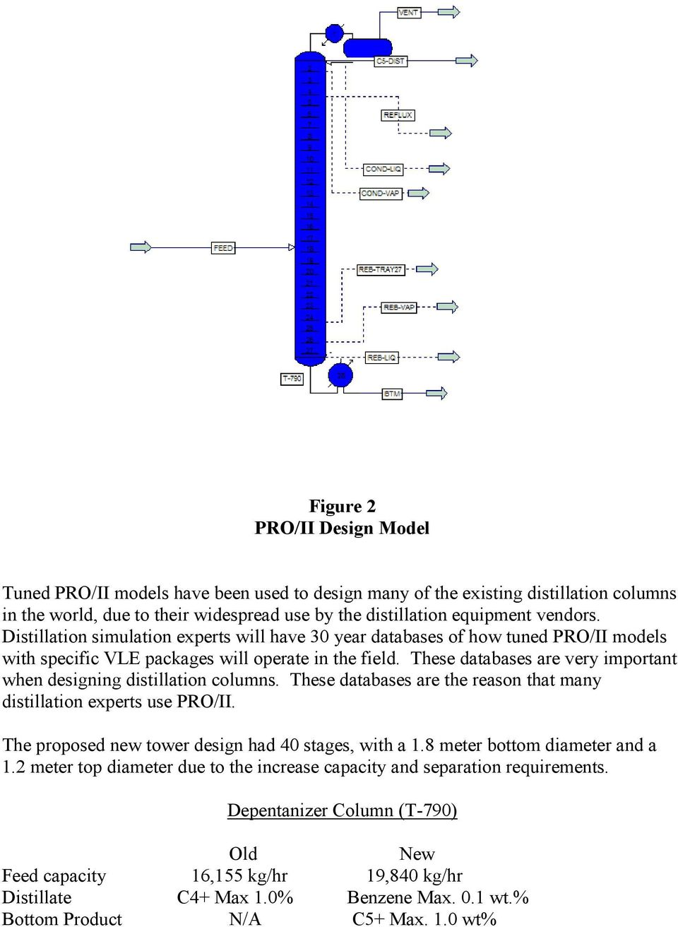 These databases are very important when designing distillation columns. These databases are the reason that many distillation experts use PRO/II. The proposed new tower design had 40 stages, with a 1.