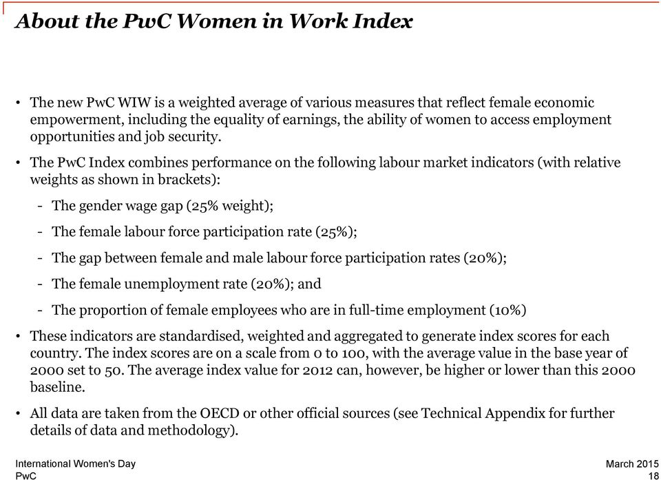 The Index combines performance on the following labour market indicators (with relative weights as shown in brackets): - The gender wage gap (25% weight); - The female labour force participation rate