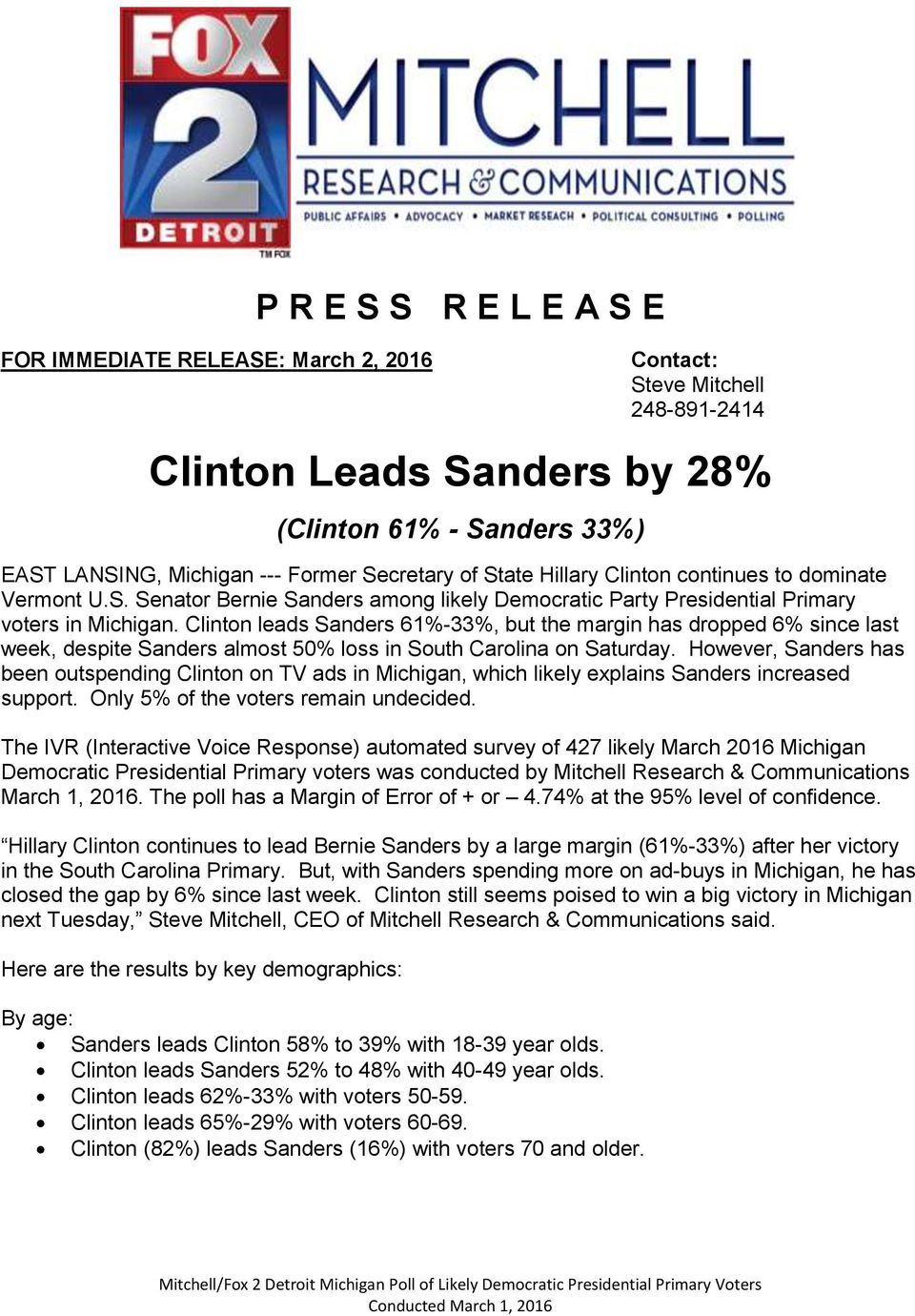 Clinton leads Sanders 61%-33%, but the margin has dropped 6% since last week, despite Sanders almost 50% loss in South Carolina on Saturday.