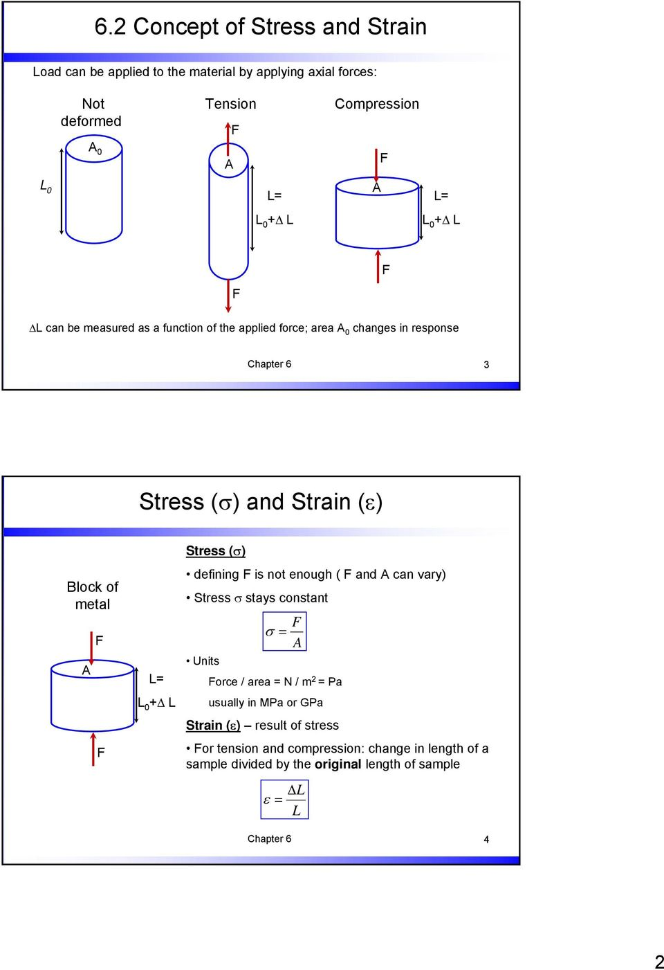 + L Stress (σ) defining is not enough ( and can vary) Stress σ stays constant σ Units orce / area N / m 2 Pa usually in MPa or GPa