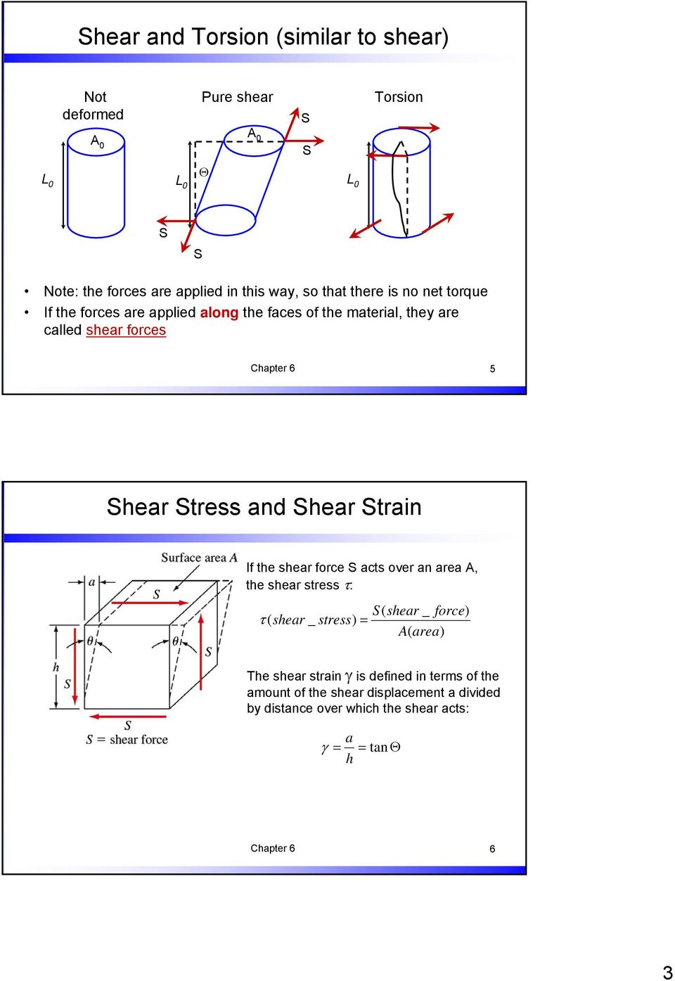 and Shear Strain If the shear force S acts over an area, the shear stress τ: S( shear _ force) τ ( shear _ stress) ( area) The