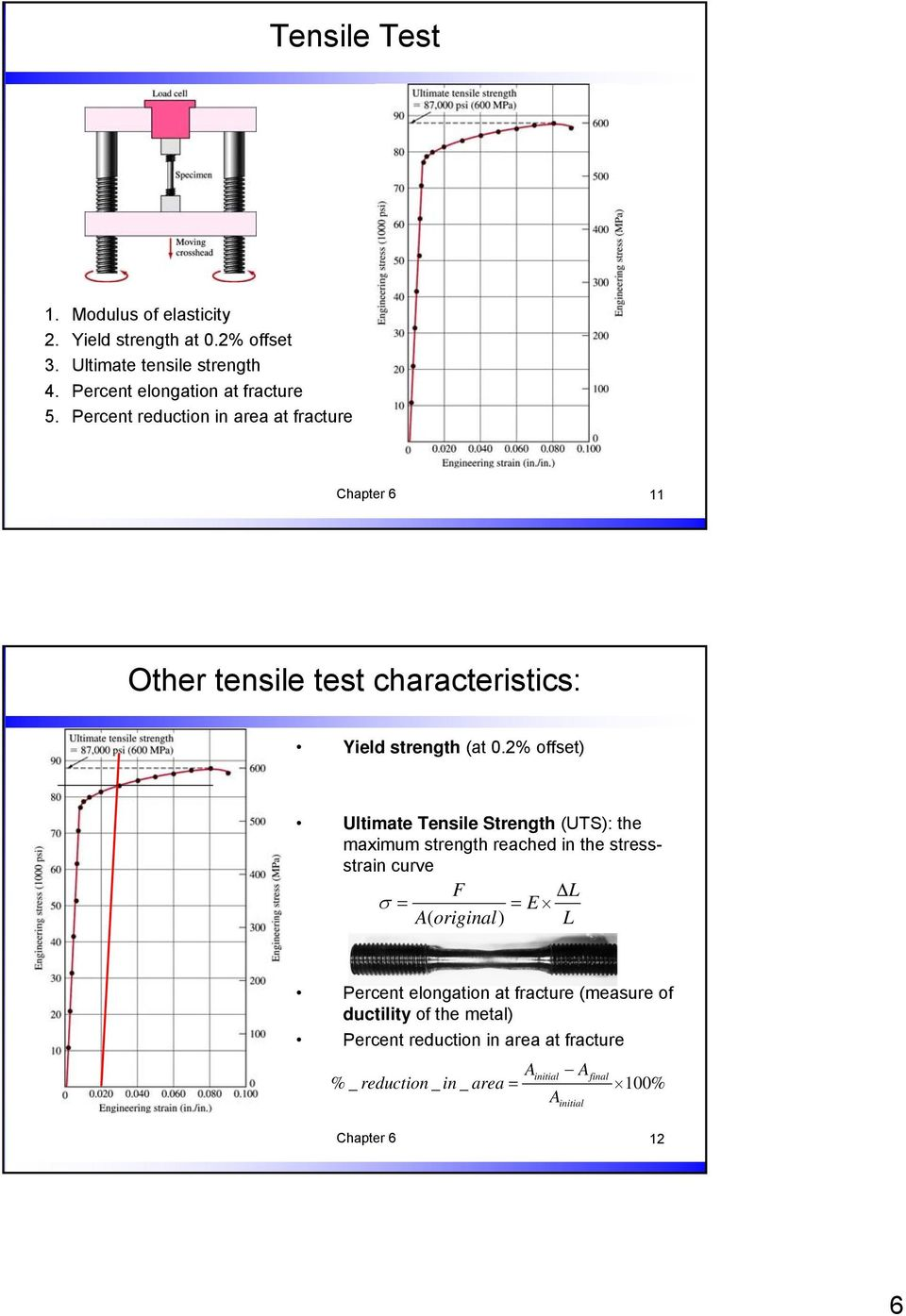 Percent reduction in area at fracture 11 Other tensile test characteristics: Yield strength (at 0.
