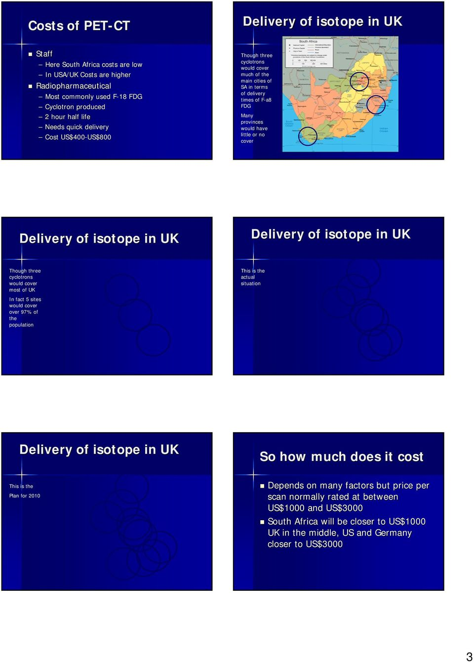 of isotope in UK Delivery of isotope in UK Though three cyclotrons would cover most of UK In fact 5 sites would cover over 97% of the population This is the actual situation Delivery of isotope in UK