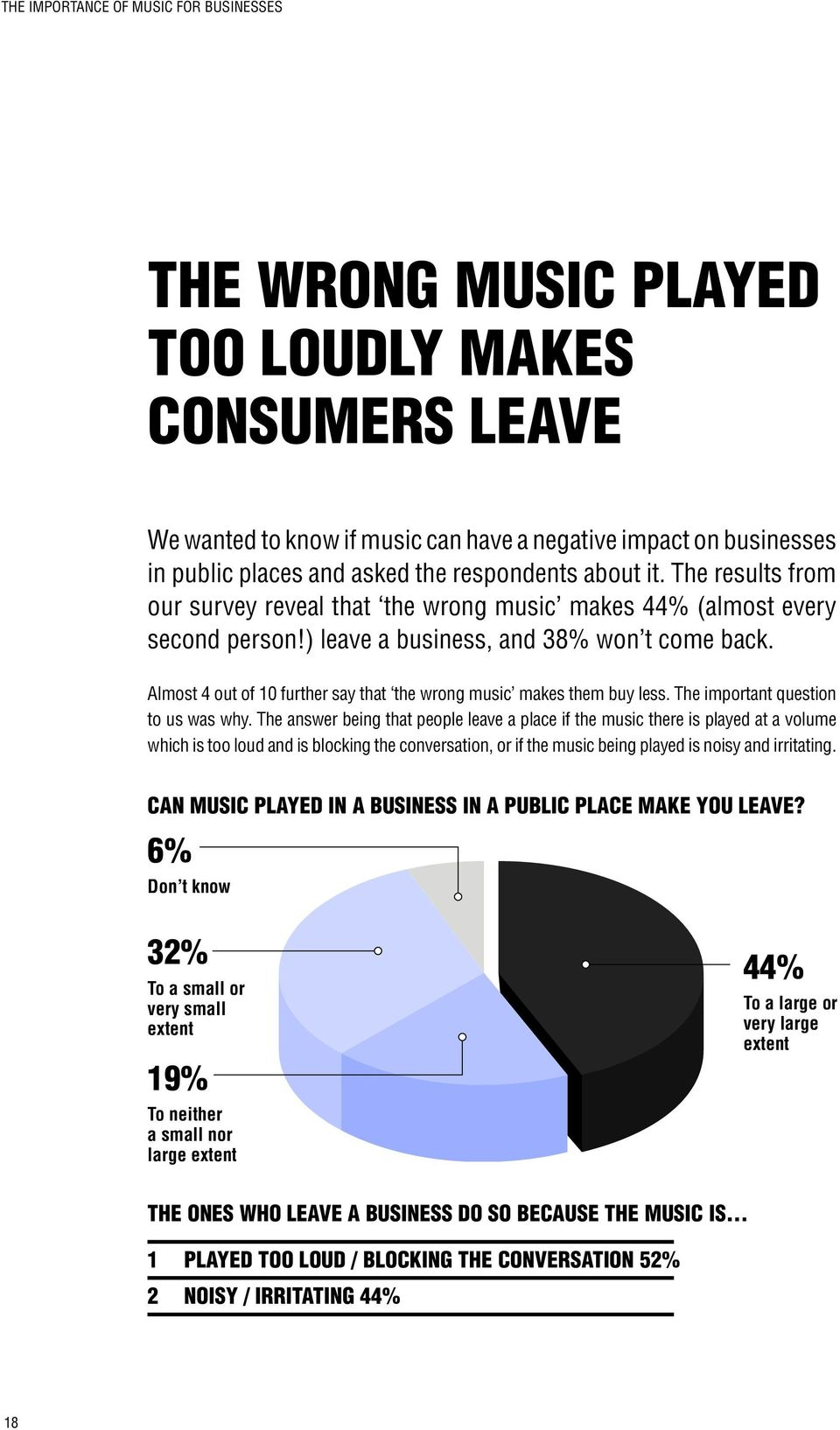 Almost 4 out of 10 further say that the wrong music makes them buy less. The important question to us was why.