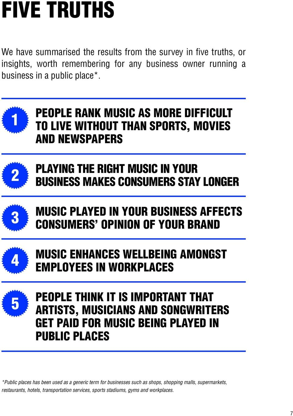 BUSINESS AFFECTS consumers OPINION of YOUR BRAND MUSIC ENHANCES WELLBEING AMONGST EMPLOYEES IN WORKPLACES PEOPLE THINK IT IS IMPORTANT THAT ARTISTS, MUSICIANS AND SONGWRITERS GET PAID FOR