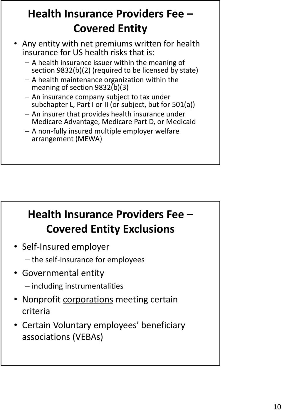 501(a)) An insurer that provides health insurance under Medicare Advantage, Medicare Part D, or Medicaid A non fully insured multiple employer welfare arrangement (MEWA) Health Insurance Providers