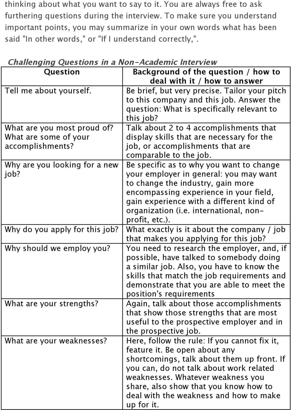 Challenging Questions in a Non-Academic Interview Question Background of the question / how to deal with it / how to answer Tell me about yourself. Be brief, but very precise.