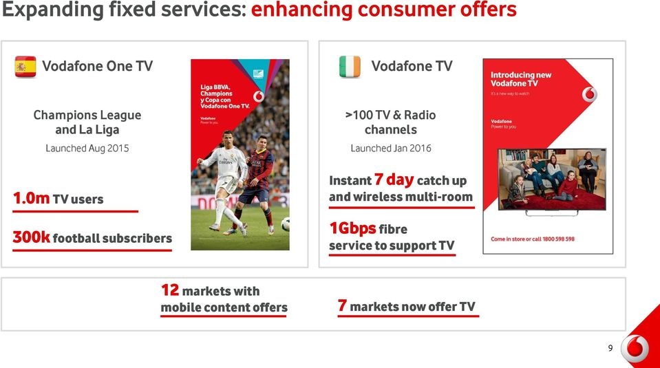 0m TV users 300k football subscribers >100 TV & Radio channels Launched Jan 2016 Instant