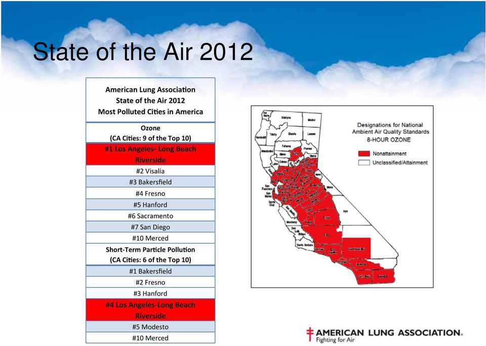 american heart and lung association asthma guidelines