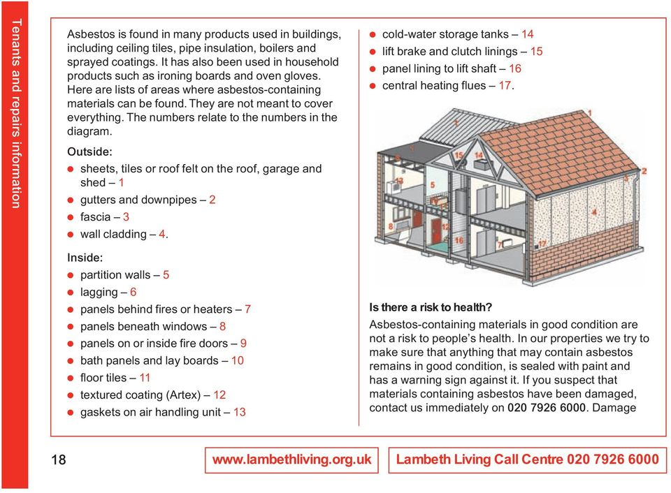 The numbers relate to the numbers in the diagram. Outside: sheets, tiles or roof felt on the roof, garage and shed 1 gutters and downpipes 2 fascia 3 wall cladding 4.