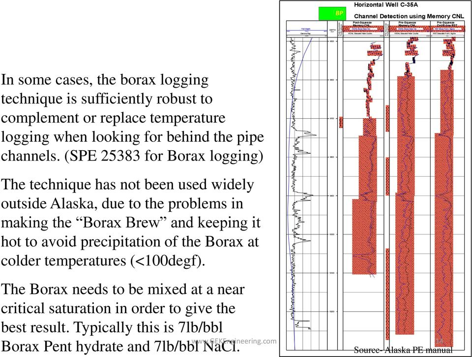 (SPE 25383 for Borax logging) The technique has not been used widely outside Alaska, due to the problems in making the Borax Brew and keeping it hot to avoid precipitation of the Borax at colder