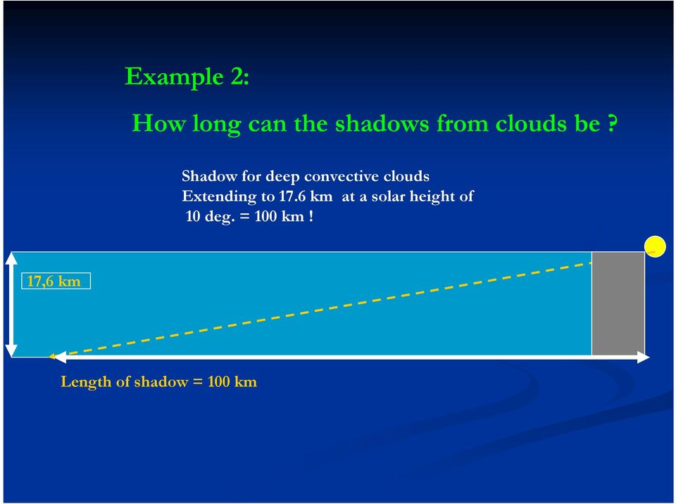 Shadow for deep convective clouds Extending