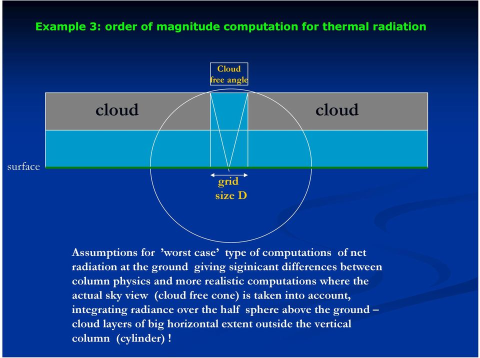 column physics and more realistic computations where the actual sky view (cloud free cone) is taken into account,