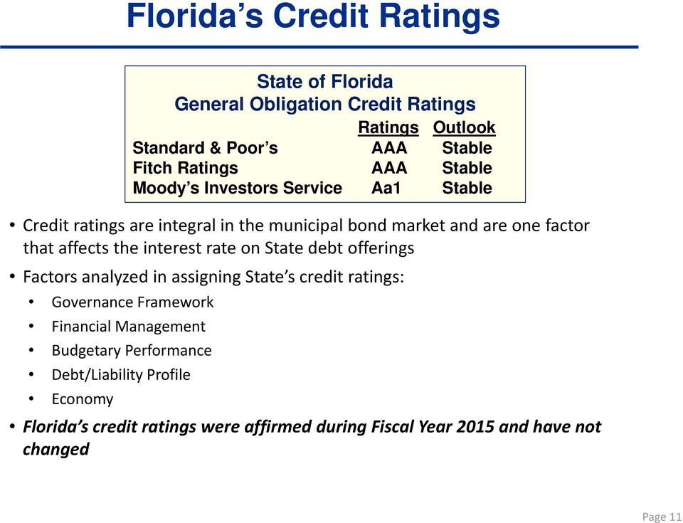 Debt/Liability Profile Economy State of Florida General Obligation Credit Ratings Ratings Outlook Standard & Poor s AAA Stable Fitch