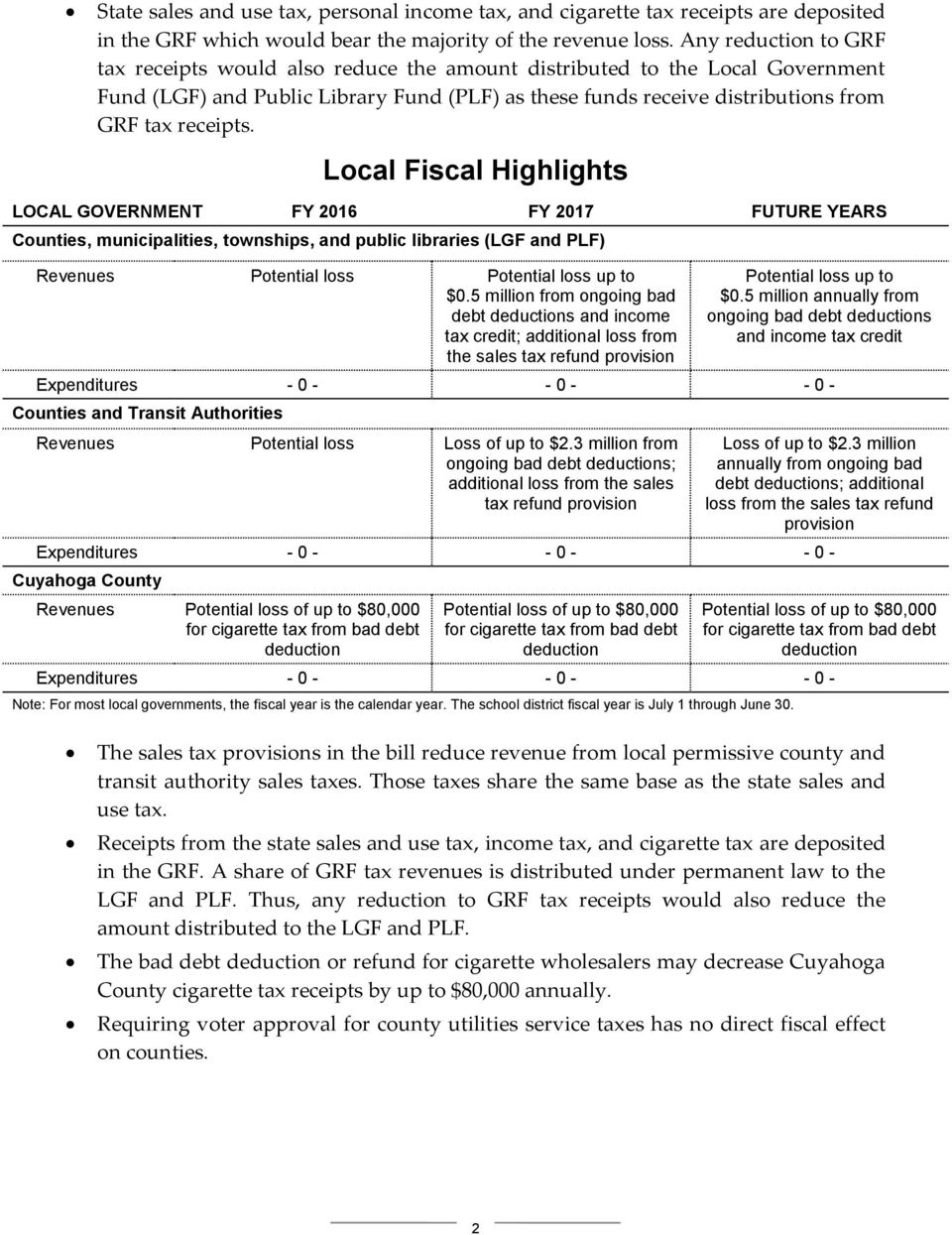 Local Fiscal Highlights LOCAL GOVERNMENT FY 2016 FY 2017 FUTURE YEARS Counties, municipalities, townships, and public libraries (LGF and PLF) Revenues Potential loss Potential loss up to $0.