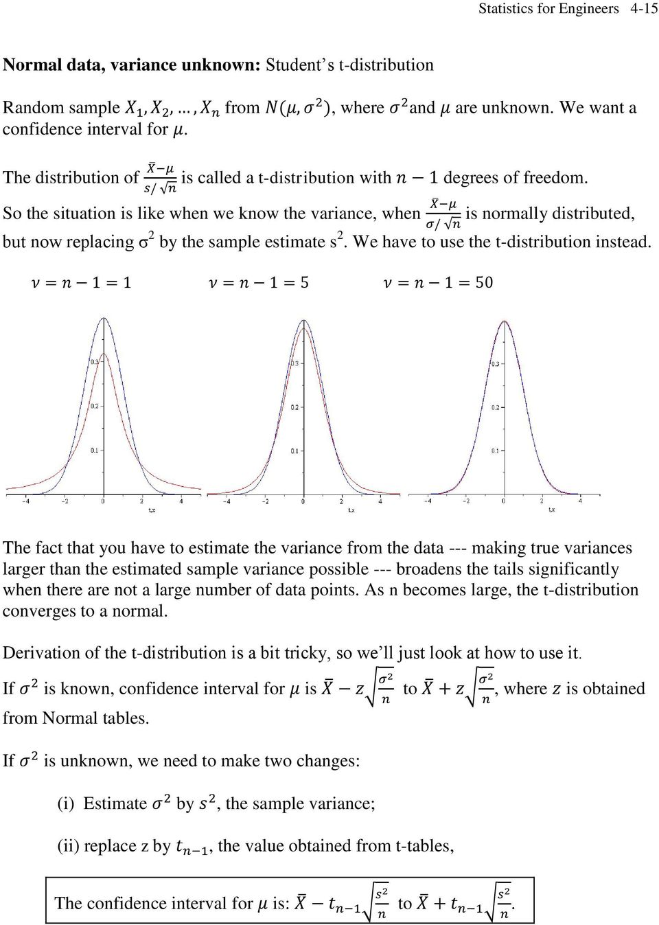 So the situation is like when we know the variance, when is normally distributed, but now replacing σ 2 by the sample estimate s 2. We have to use the t-distribution instead.