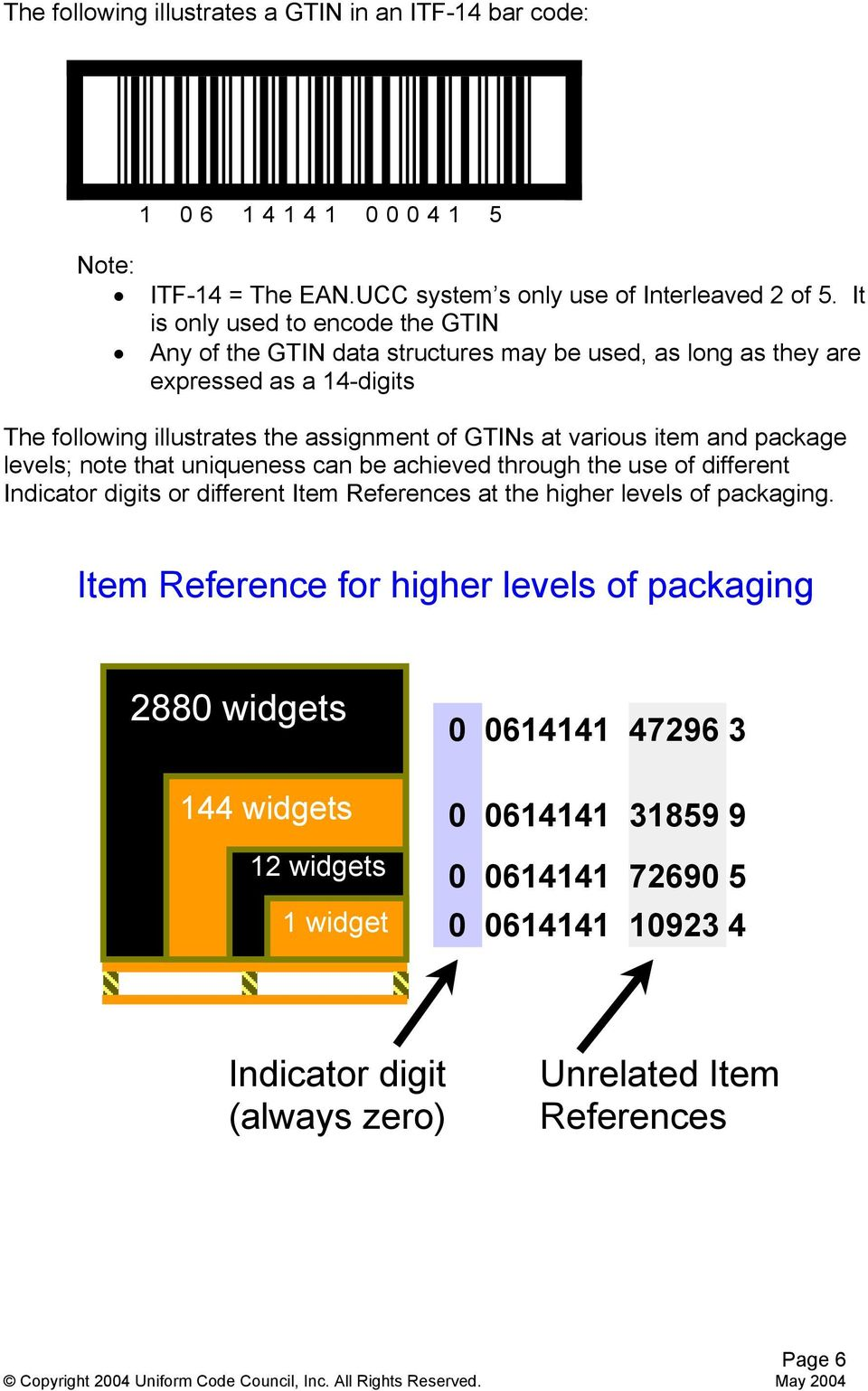 various item and package levels; note that uniqueness can be achieved through the use of different Indicator digits or different Item References at the higher levels of packaging.