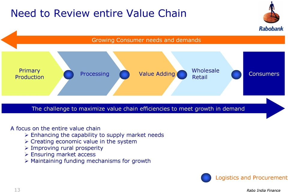 entire value chain Enhancing the capability to supply market needs Creating economic value in the system Improving