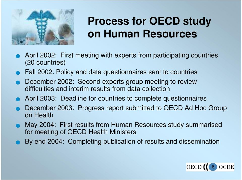 April 2003: Deadline for countries to complete questionnaires December 2003: Progress report submitted to OECD Ad Hoc Group on Health May 2004: