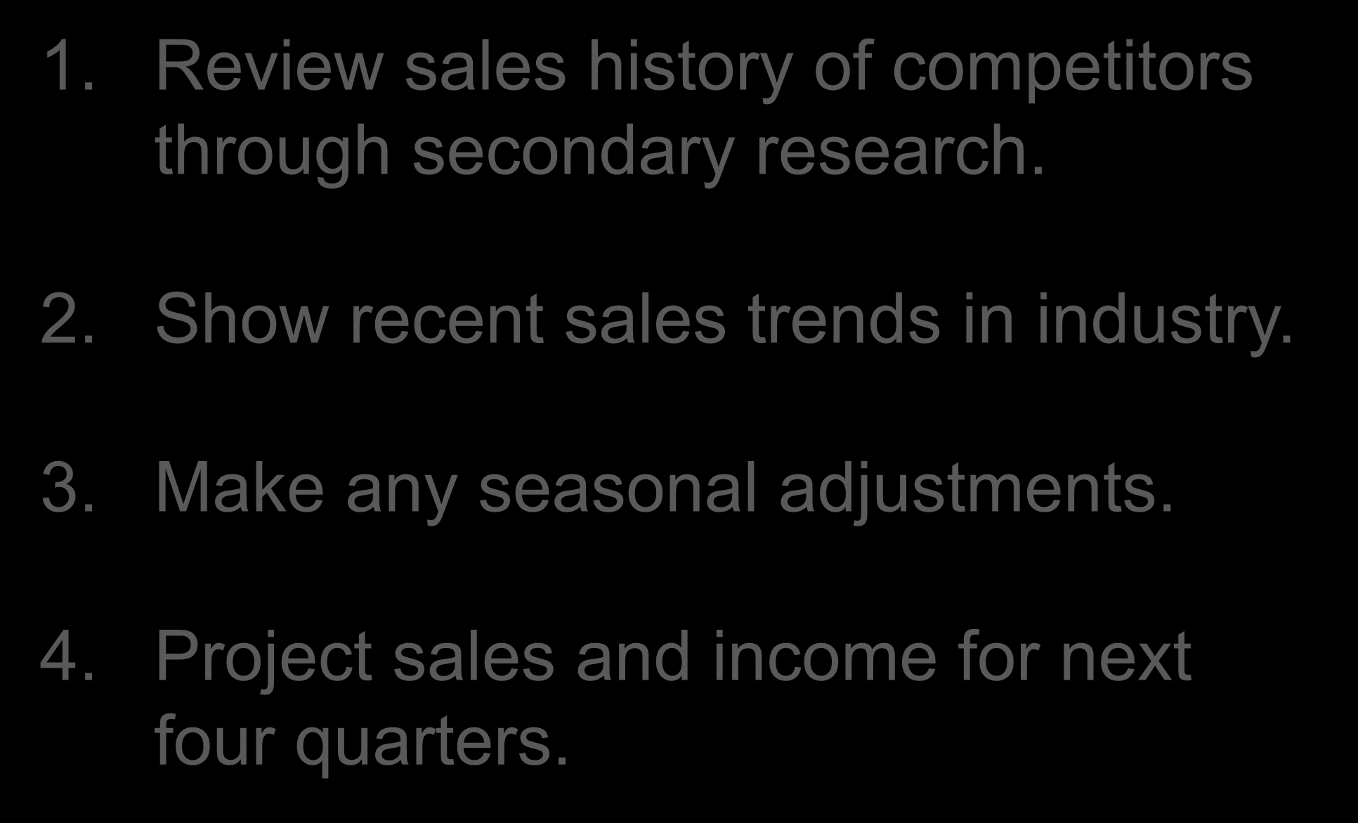 Sales Forecasting P2 1. Review sales history of competitors through secondary research. 2.
