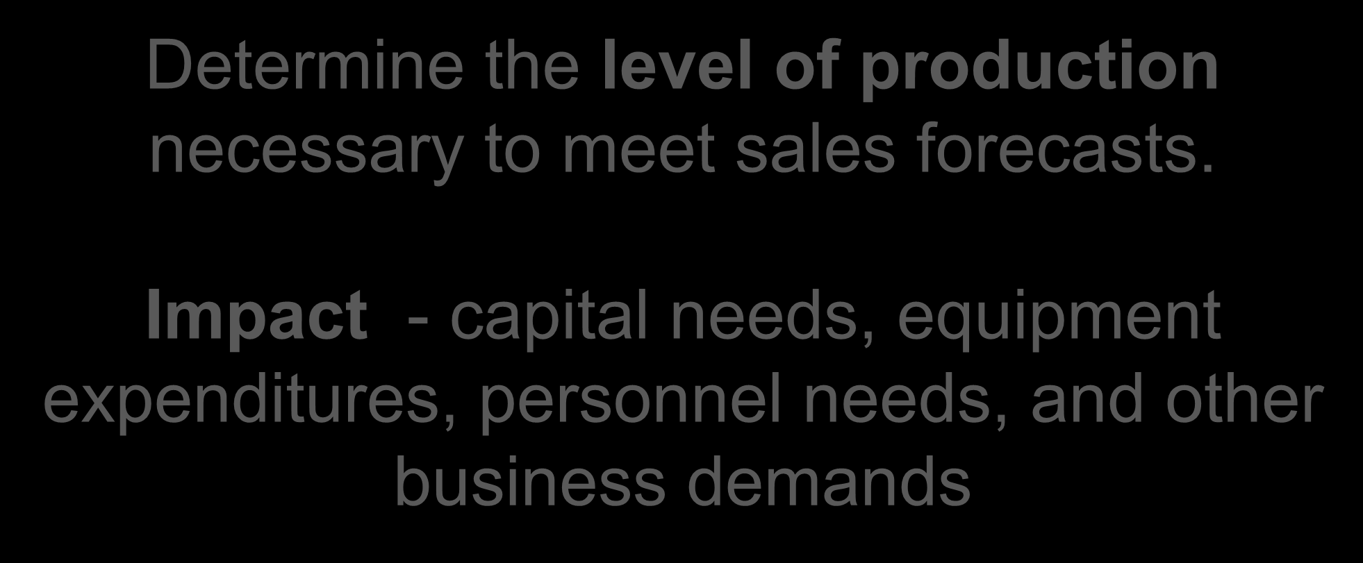 Analysis: Production Determine the level of production necessary to meet sales forecasts.