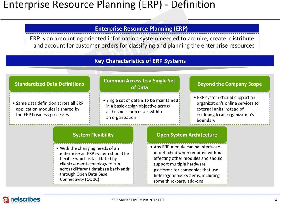definition across all ERP application modules is shared by the ERP business processes Single set of data is to be maintained in a basic design objective across all business processes within an