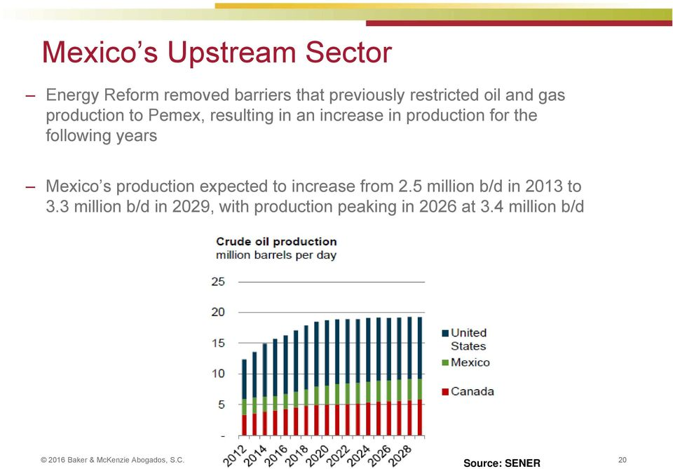 production expected to increase from 2.5 million b/d in 2013 to 3.