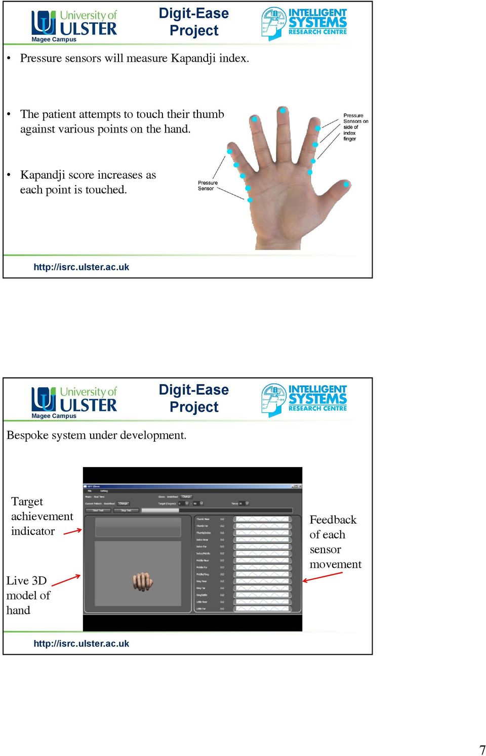 hand. Kapandji score increases as each point is touched.