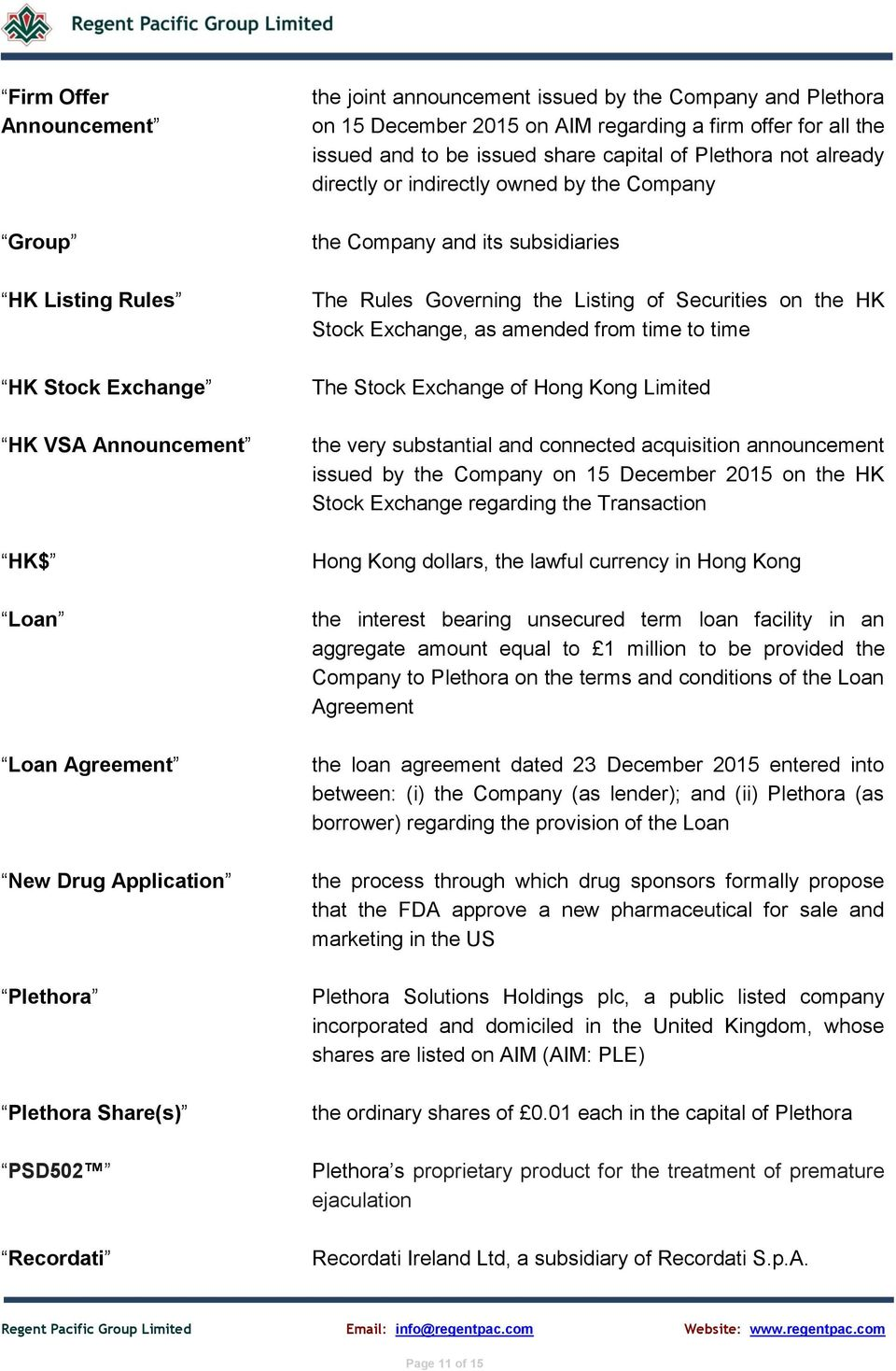 Company the Company and its subsidiaries The Rules Governing the Listing of Securities on the HK Stock Exchange, as amended from time to time The Stock Exchange of Hong Kong Limited the very