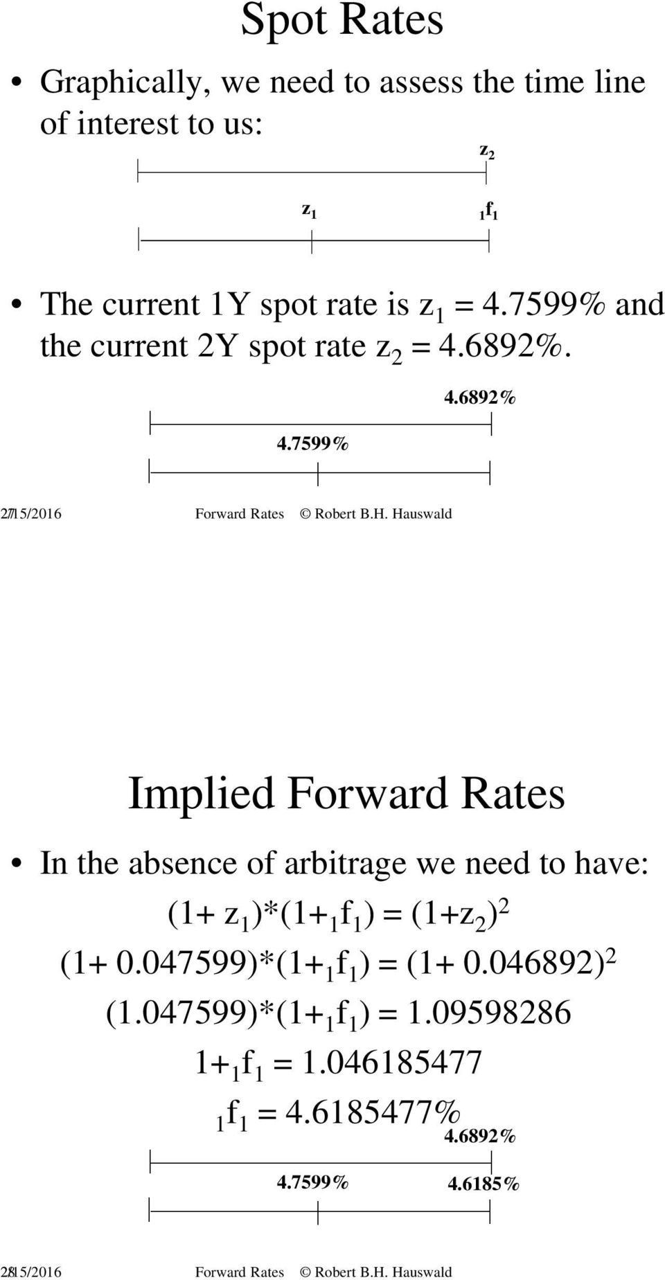 Hauswald Implied Forward Rates In the absence of arbitrage we need to have: (1+ z 1 )*(1+ 1 f 1 ) = (1+z 2 ) 2 (1+ 0.